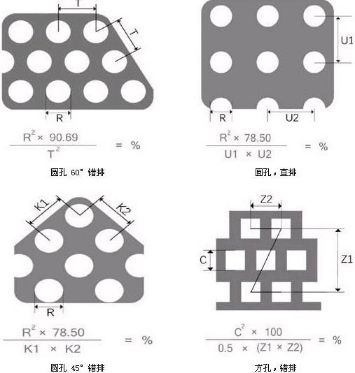 铝板冲孔网 铝合金打孔板 纯铝1060冲圆孔网 外墙装饰幕墙